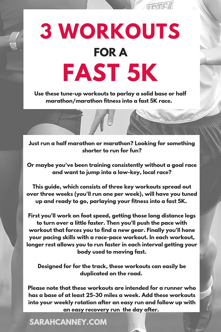 3 Weeks to a Fast 5K-2.png