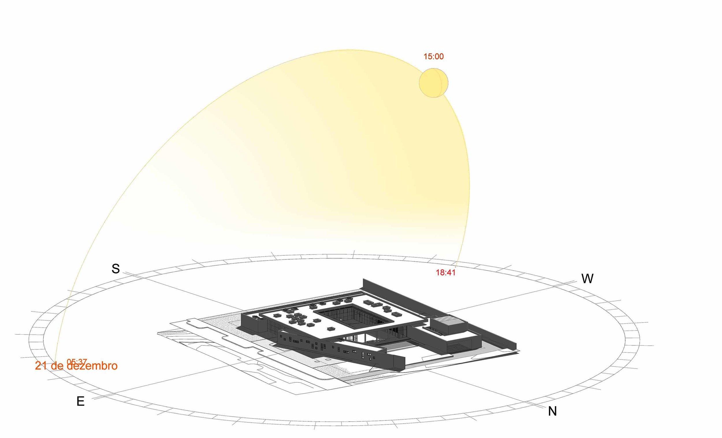 Solar digital study model.