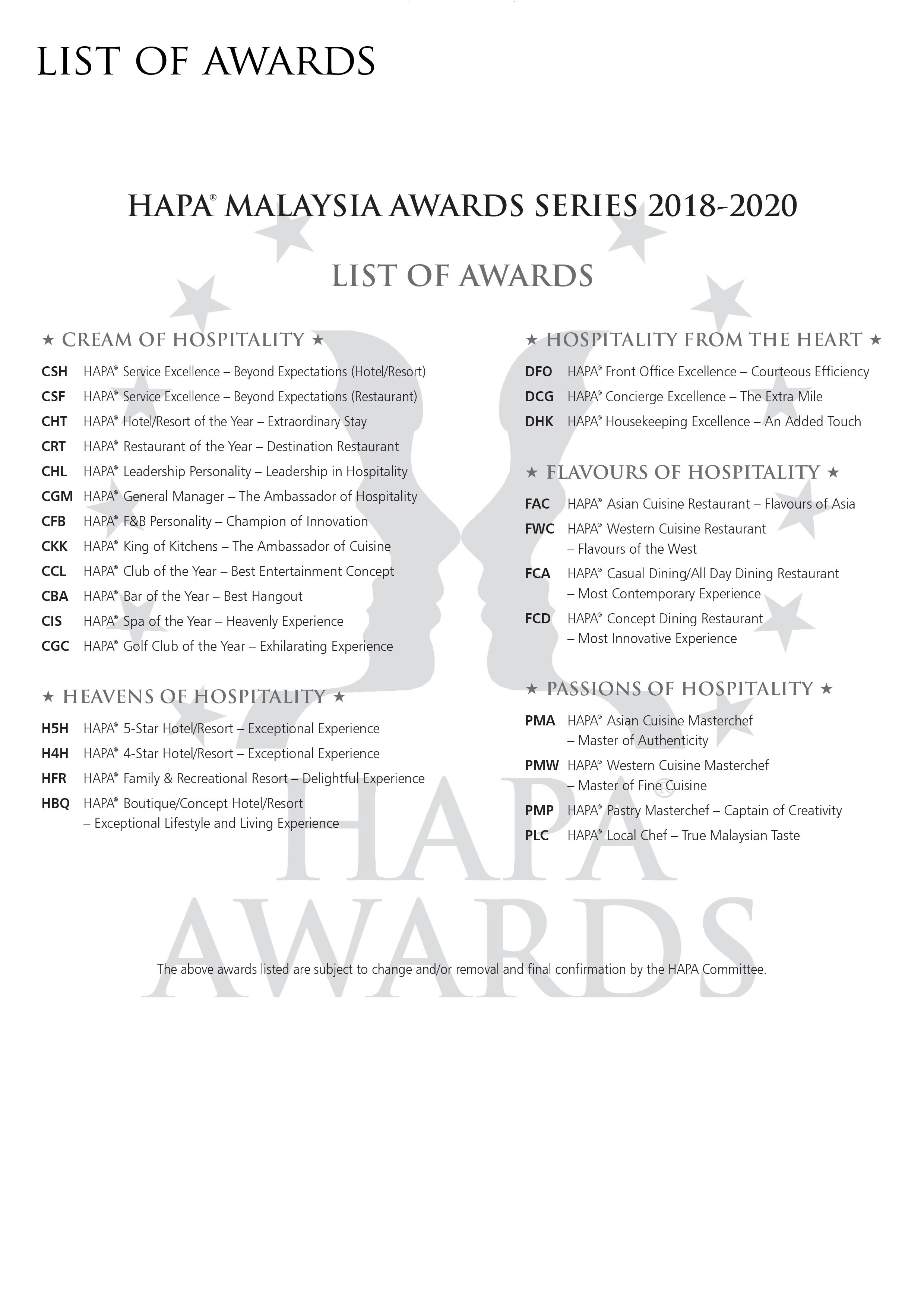 HAPA-2018---2020-MYArtboard-2.png