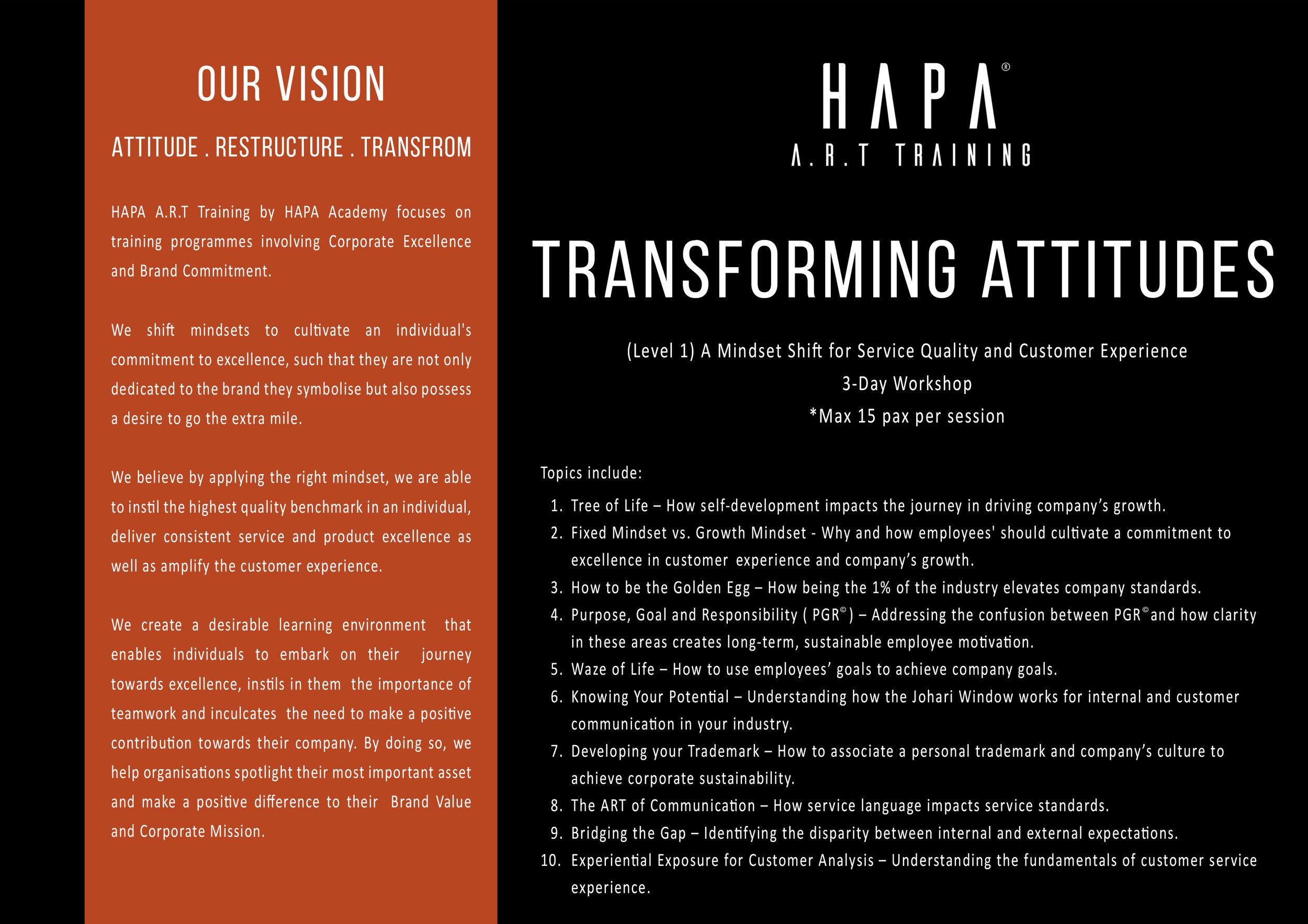 HAPA Academy - HAPA A.R.T TrainingTransofrming Attitudes.jpg