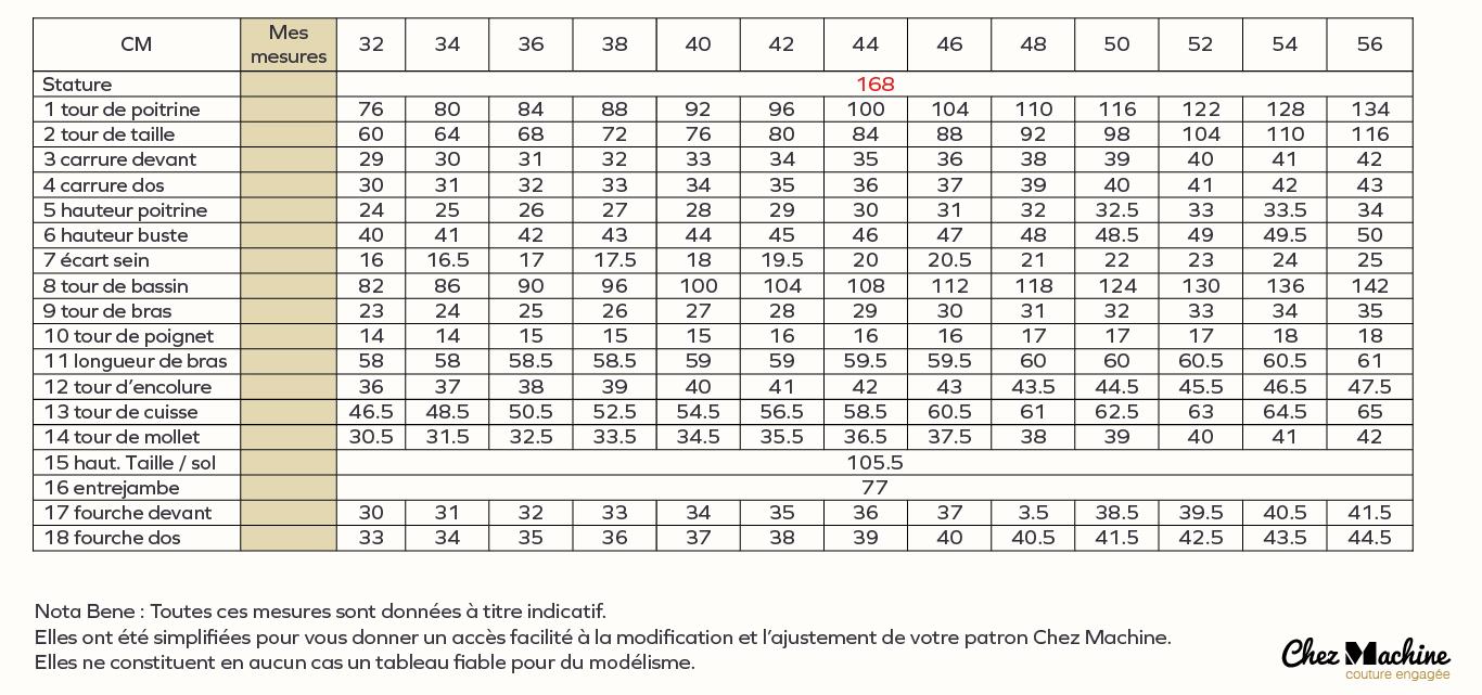 Chez_Machine_Tableau_de_mesures.jpg