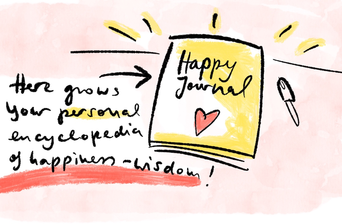 3. Discover your happiness values - These will give you guidance and confidence on your personal path to happiness. They will also tell you what the world needs and how you can bring more joy into the world.