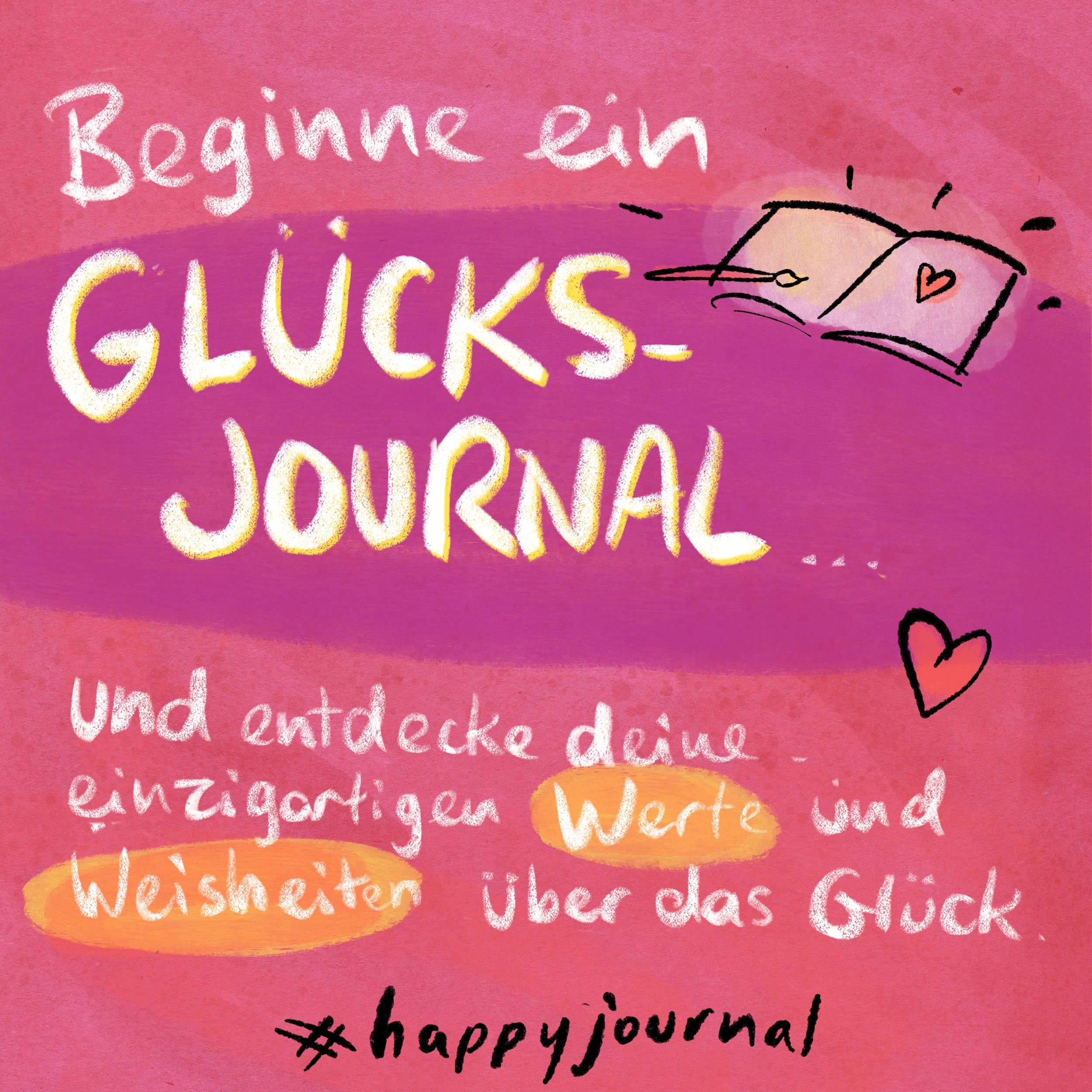 Gluecksjournal-Methode