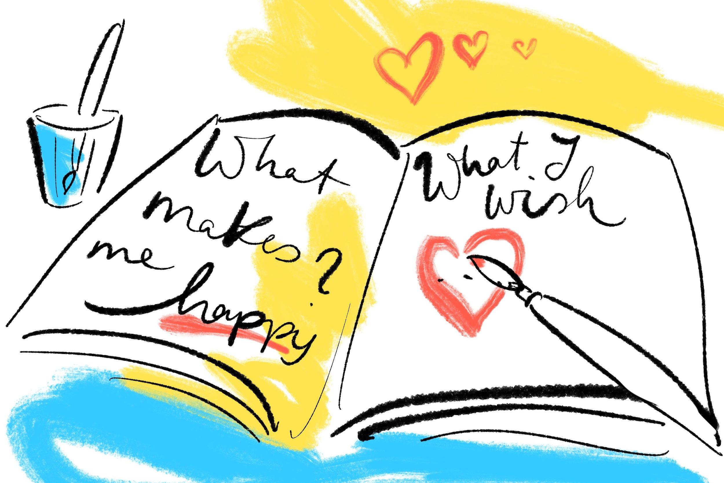 Start a happy journal.JPG