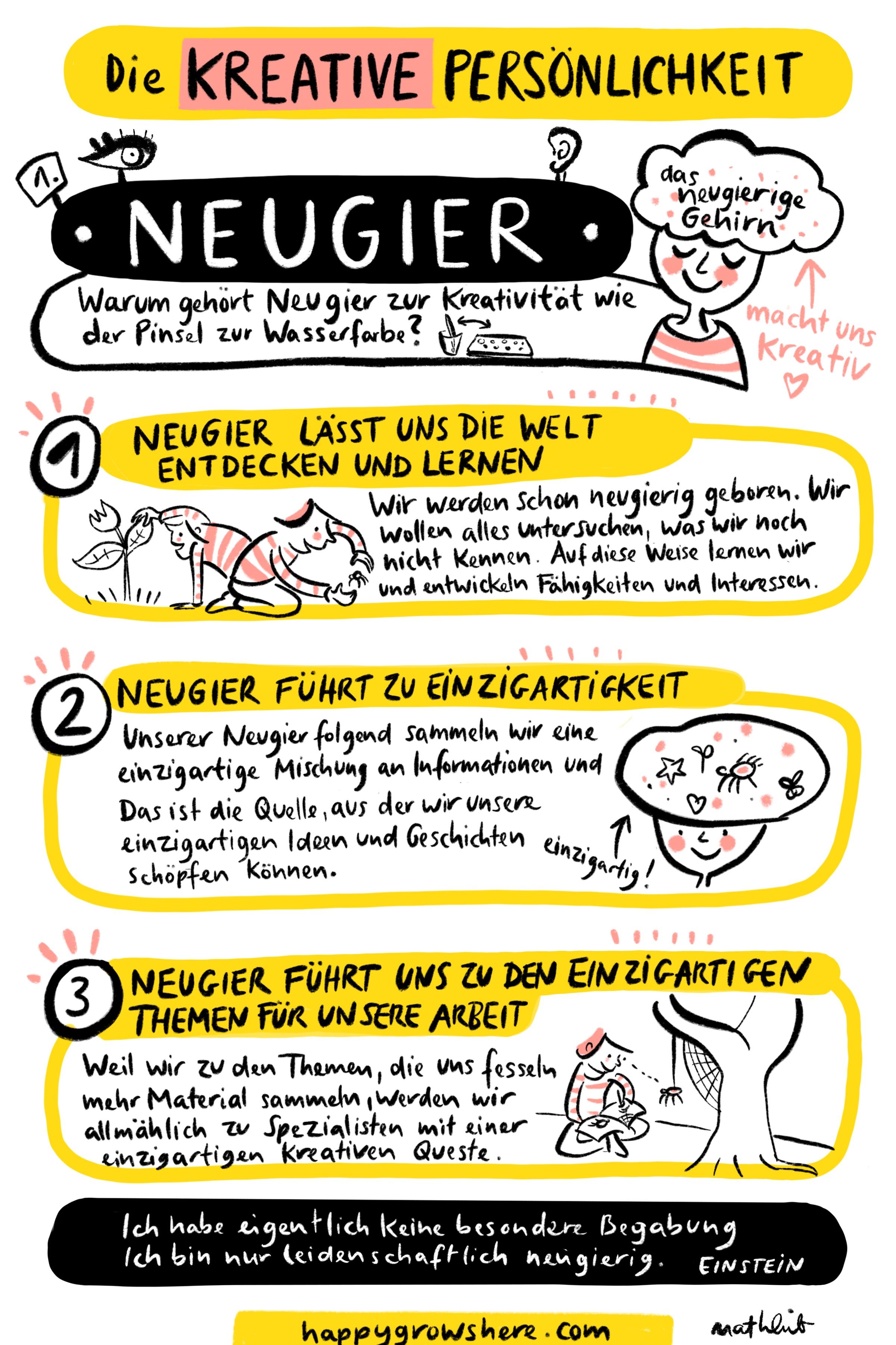 Infografik Neugier und Kreativität