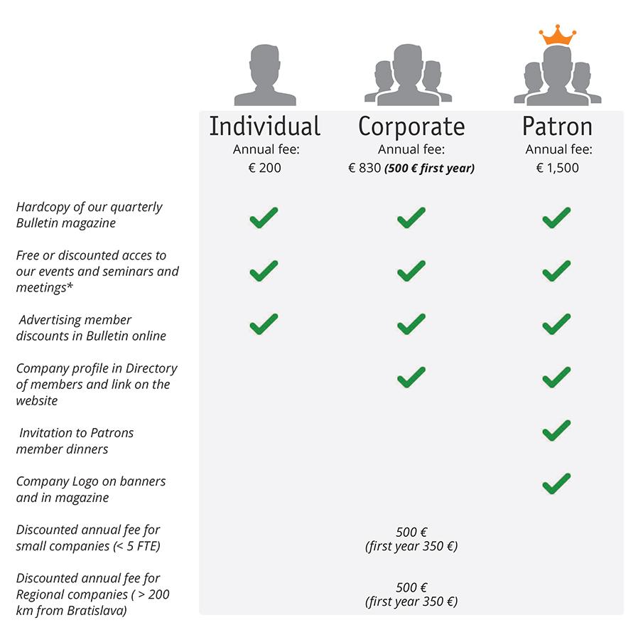 Membership-comparison 2.png
