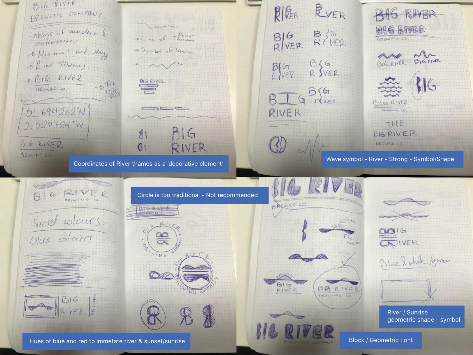 big_river_sketches.png