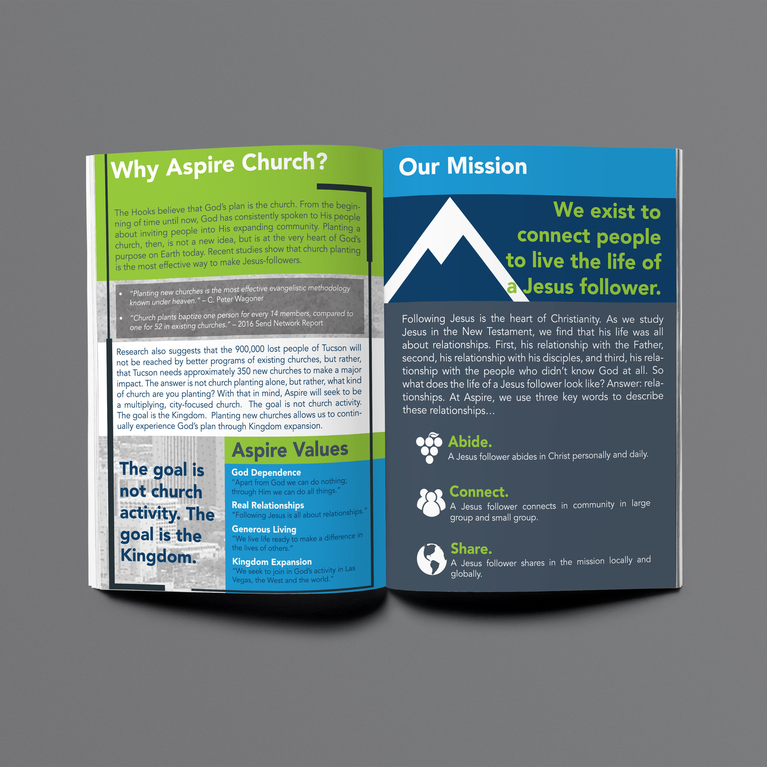 The prospectus for Aspire Church in Tucson, Arizona