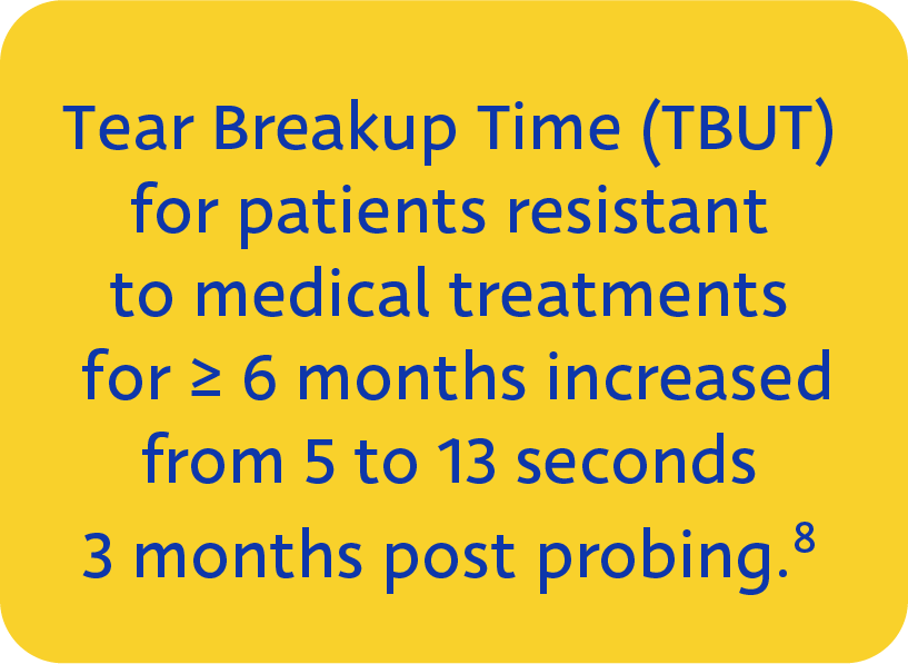 Tear Breakup Time (TBUT) for patient resistant to medical treatment for >=6 months increases from 5 to 13 seconds 3 months post probing