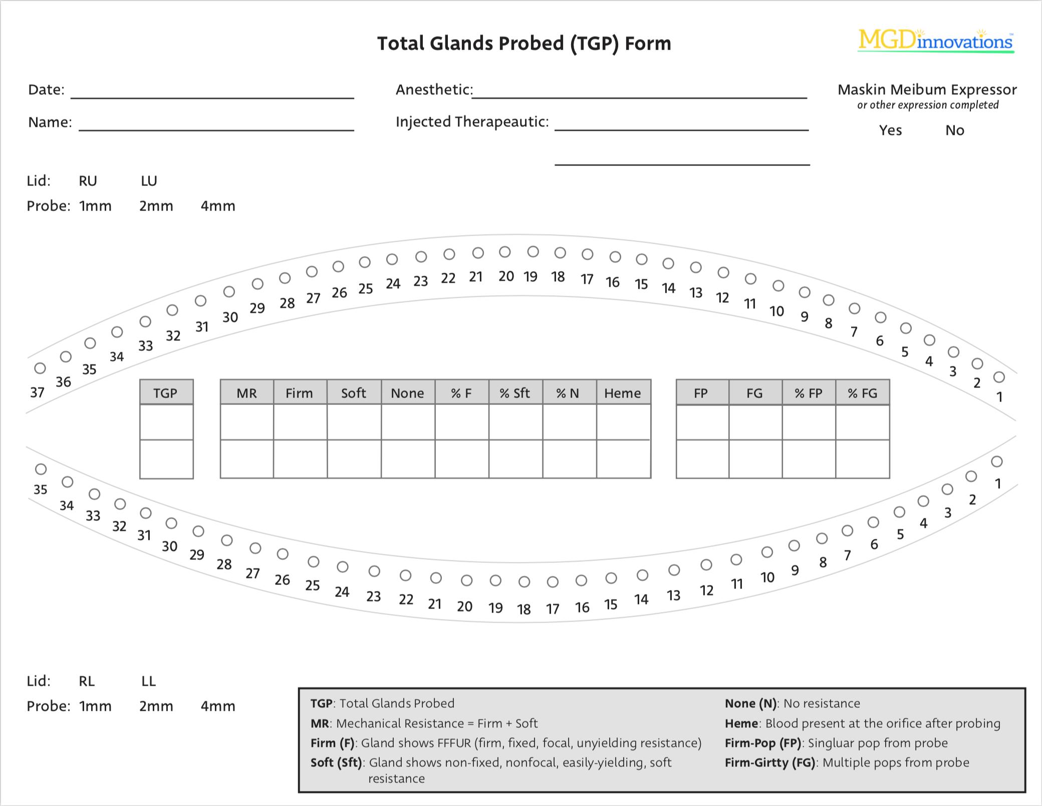 MGP Procedure Documentation Guide Image.png