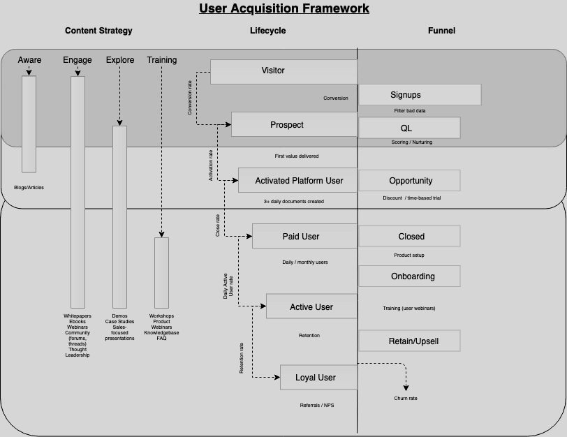 User+Acquistion+Framework+%281%29.jpg