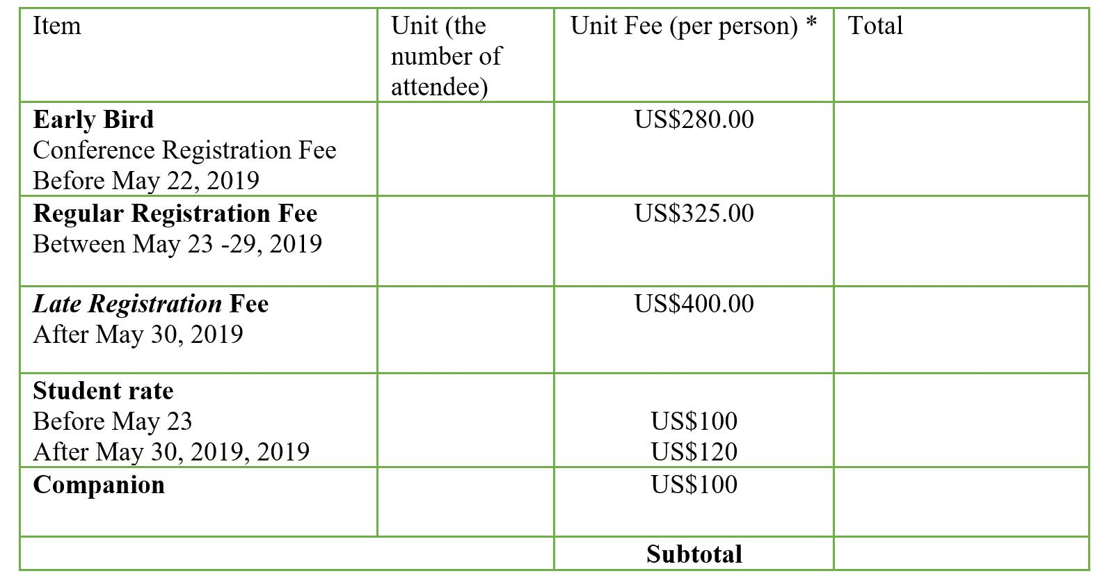* Fees may be paid in either, US dollars, or Hong Kong dollar with equivalency (about US$1 = HK$7.8).