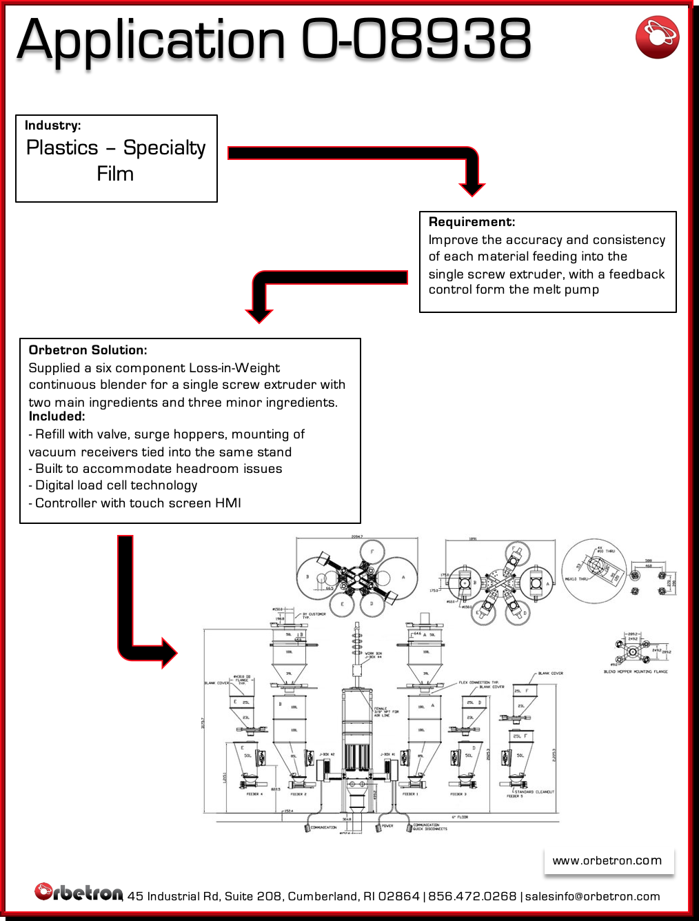 Plastics - Specialty Film - Application 0-08938