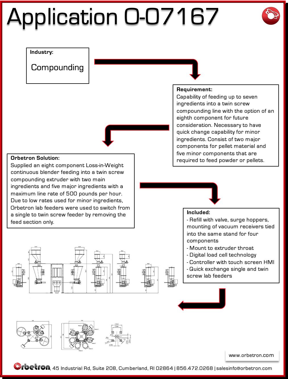 Compounding - Application 0-07167