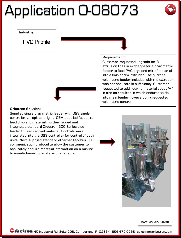PVC Profile - Application 0-08073