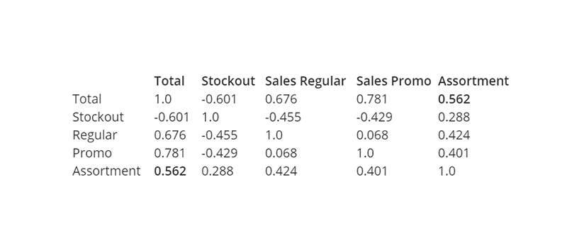 table_01_squarespace_V03.png