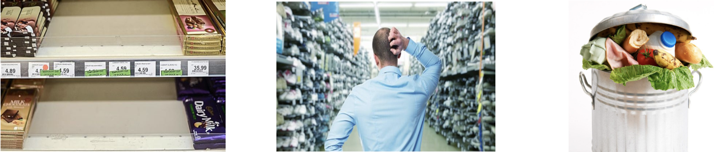 Stockouts, overstocking and food waste