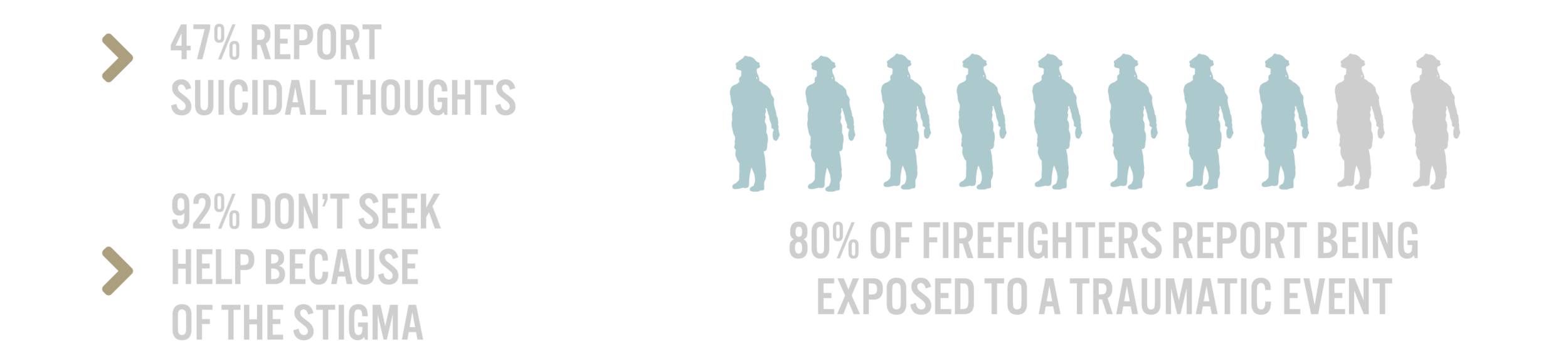 PHH_Firefighter Facts.png