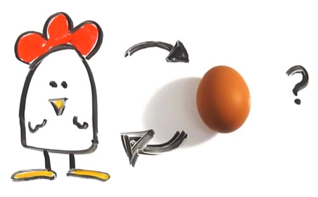 ChickenOrEgg.jpg