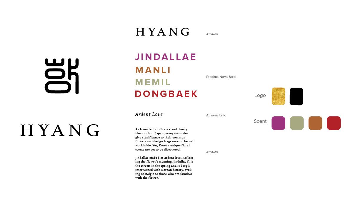 Hyang Brandboard.jpg