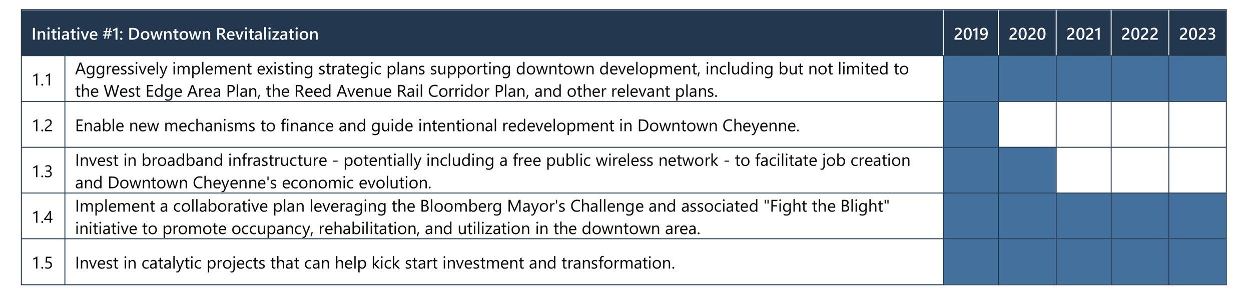 Implementation Plan_Forward Greater Cheyenne-9.jpg