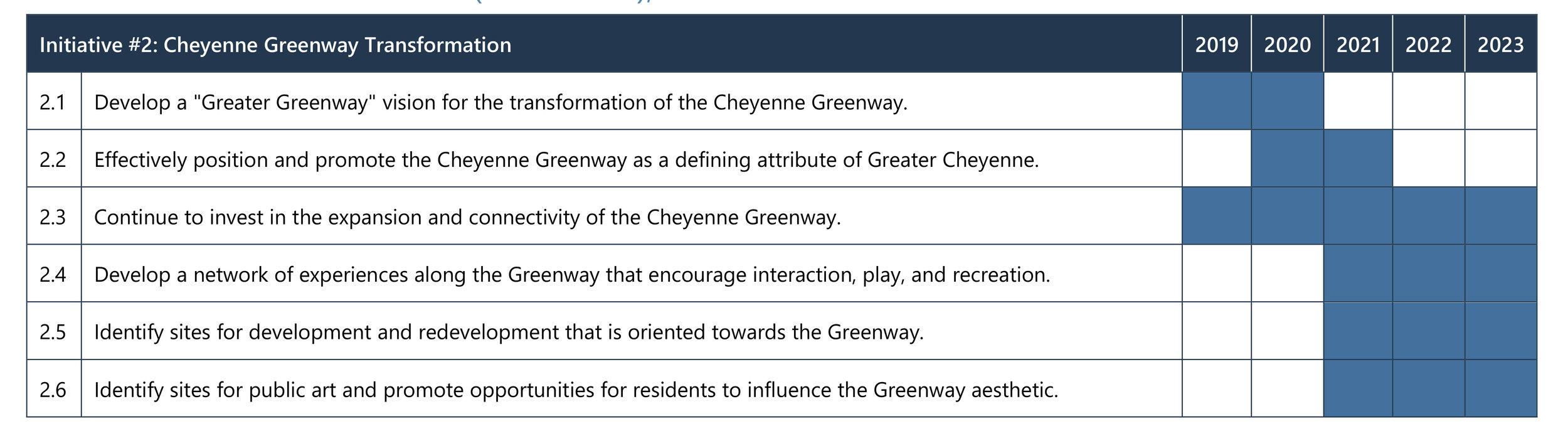 Implementation Plan_Forward Greater Cheyenne-10.jpg