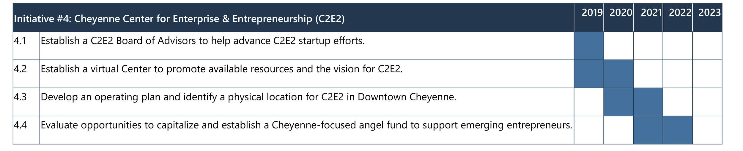 Implementation Plan_Forward Greater Cheyenne-12.jpg