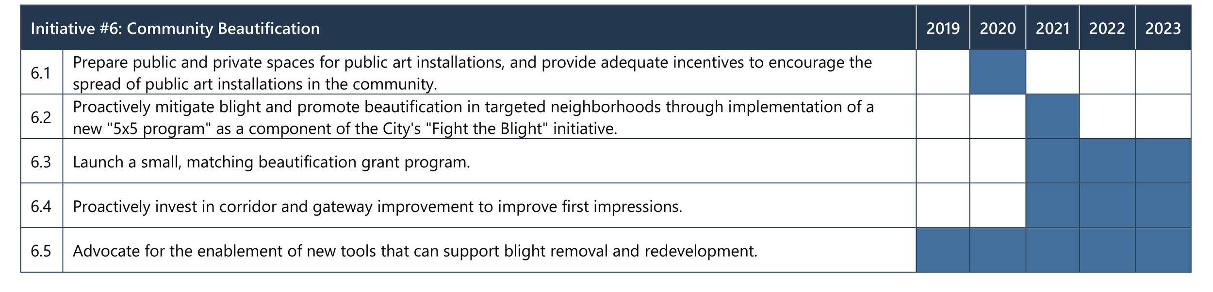 Implementation Plan_Forward Greater Cheyenne-14.jpg