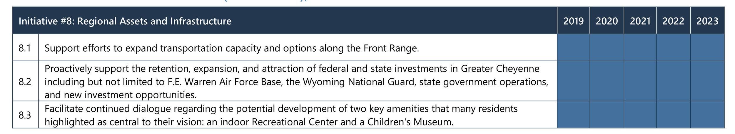 Implementation Plan_Forward Greater Cheyenne-16.jpg