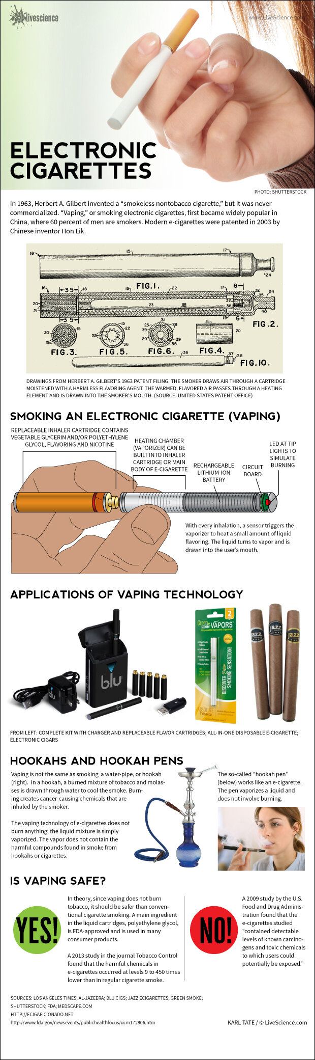 Copy of How vaping works