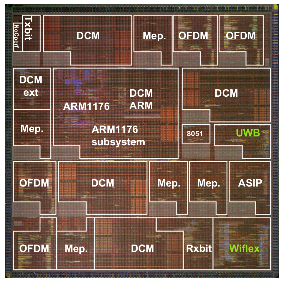 Typical 4G SoC