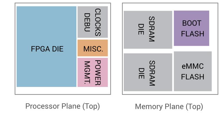 module-diagram-2.png