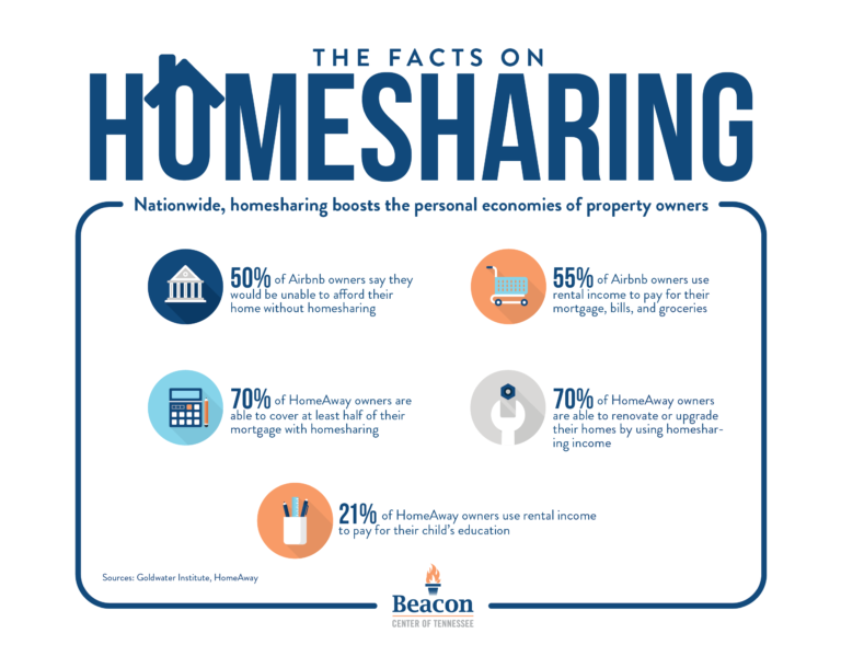 Homesharing-economic-impact-for-owners-768x610.png