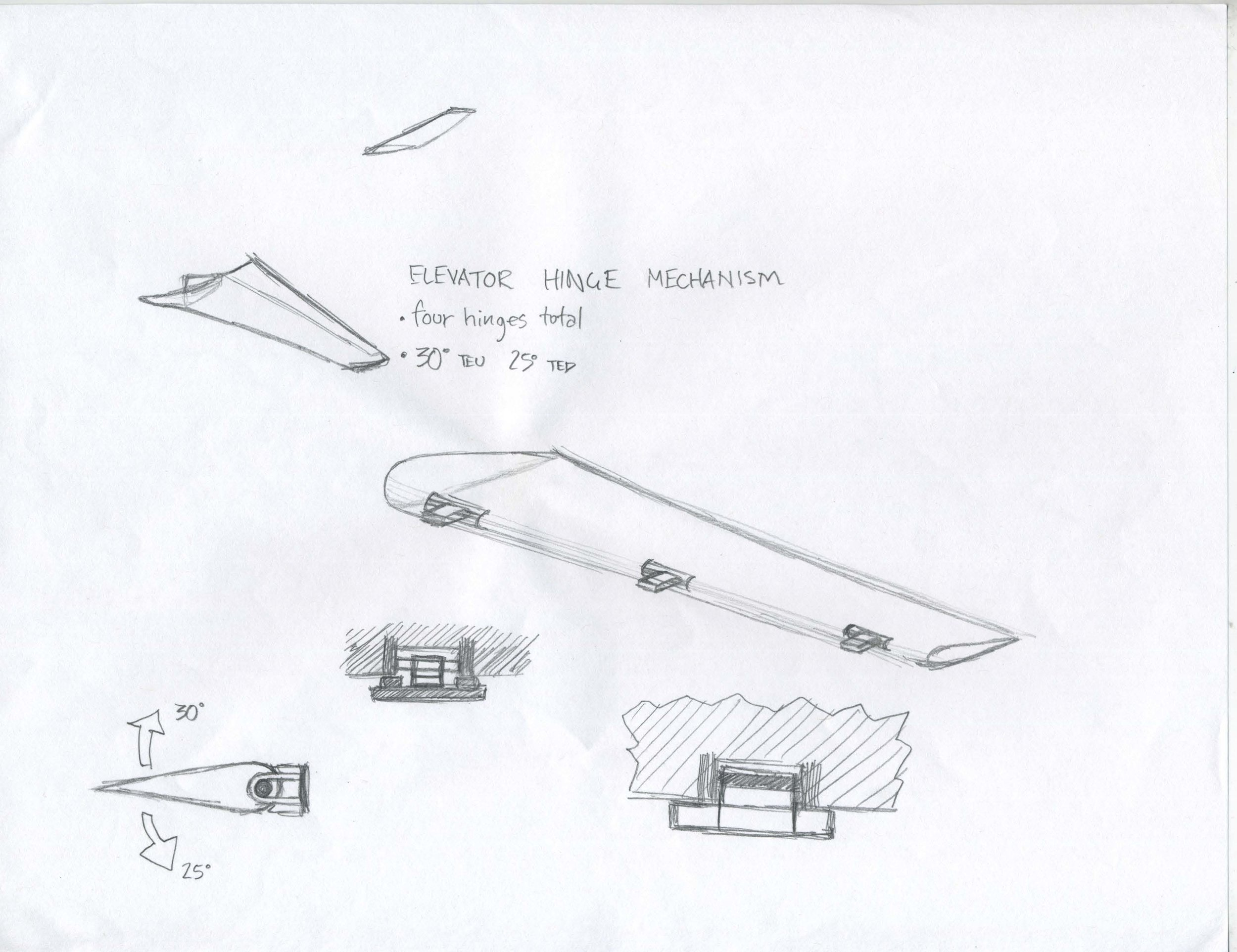 Engines - hand drawings 1_Page_04.jpg