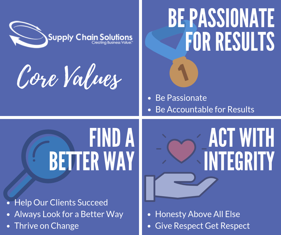 Core_Values_(10).png