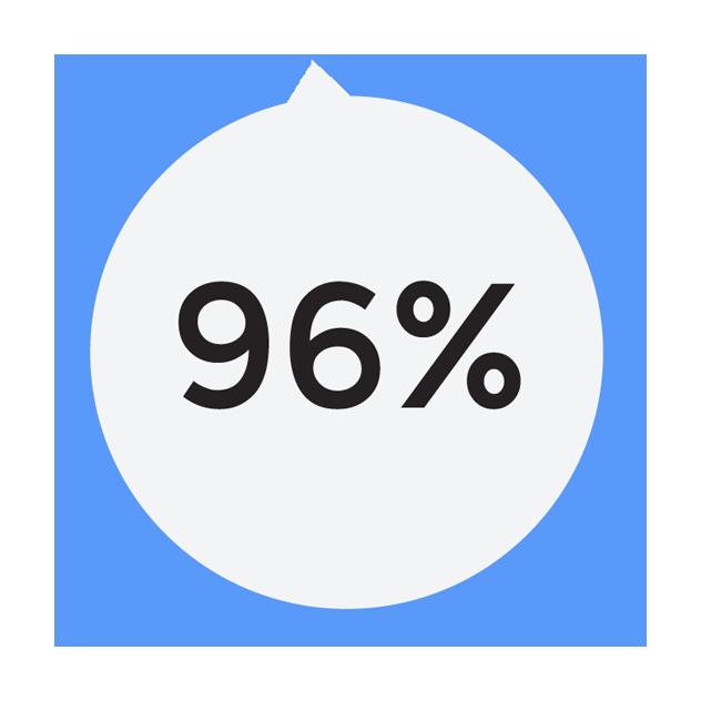 96percent2.png