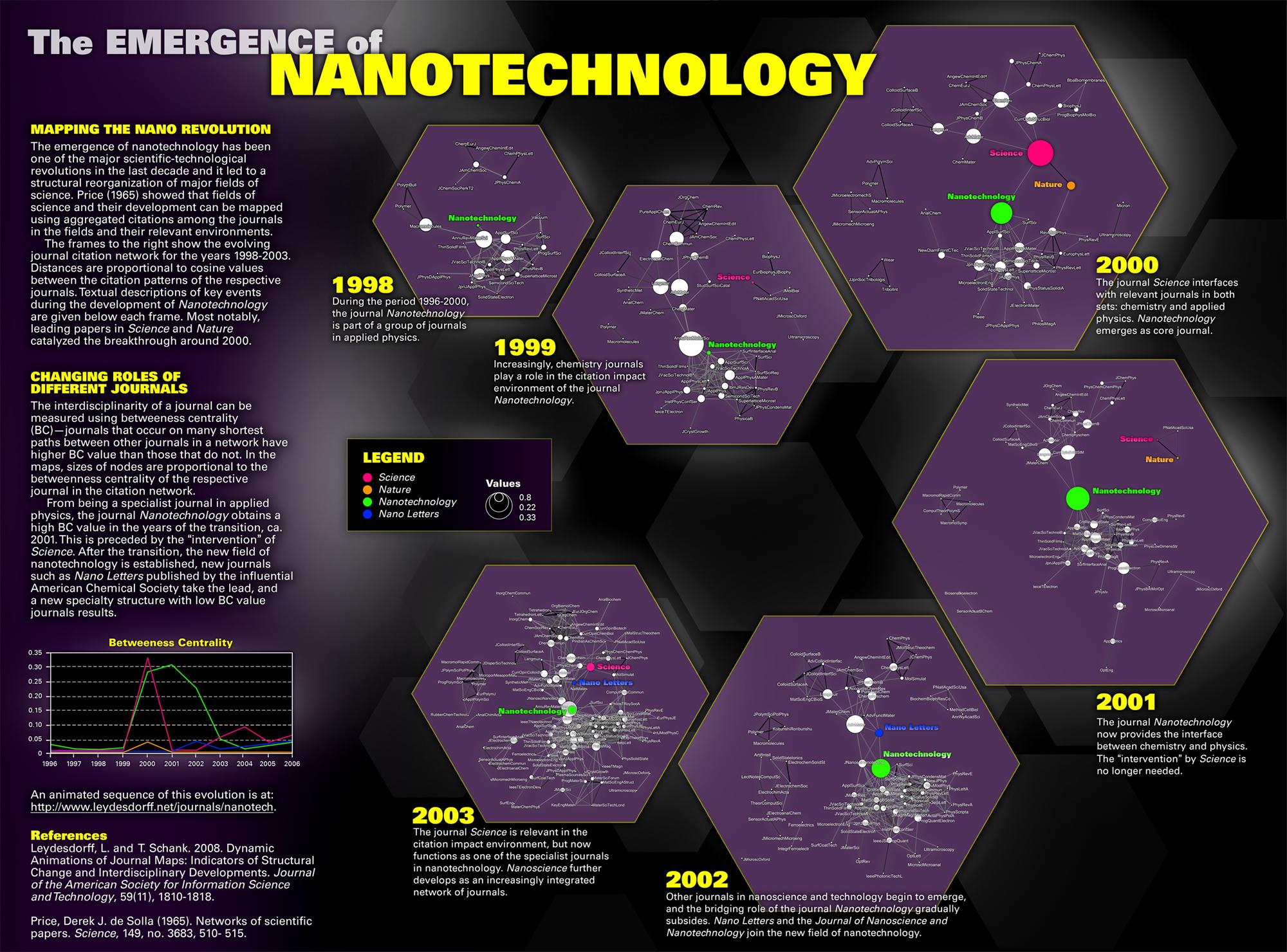 nanotech.jpg