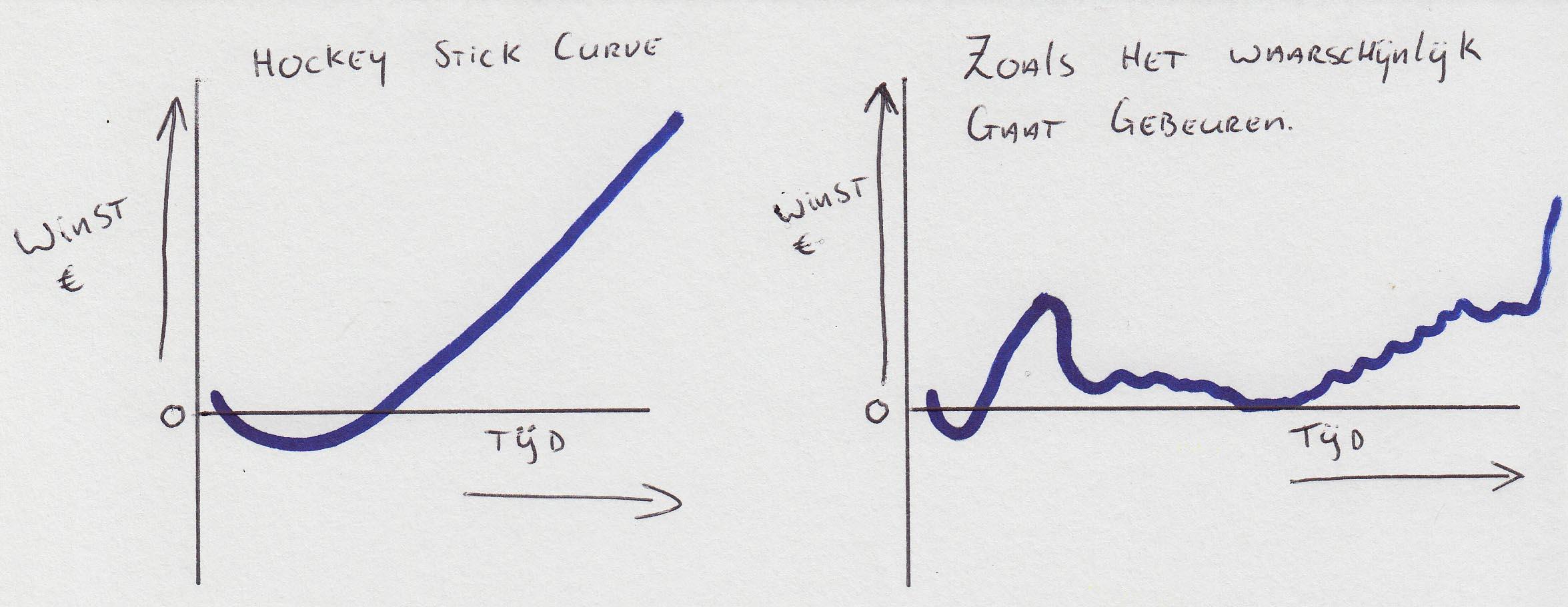 Hocky Curve.jpg