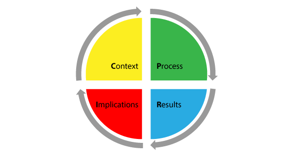CPRI-Framework-BG.png