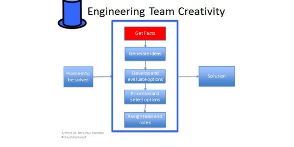 Engineering-Team-Creativity-600x300.jpg