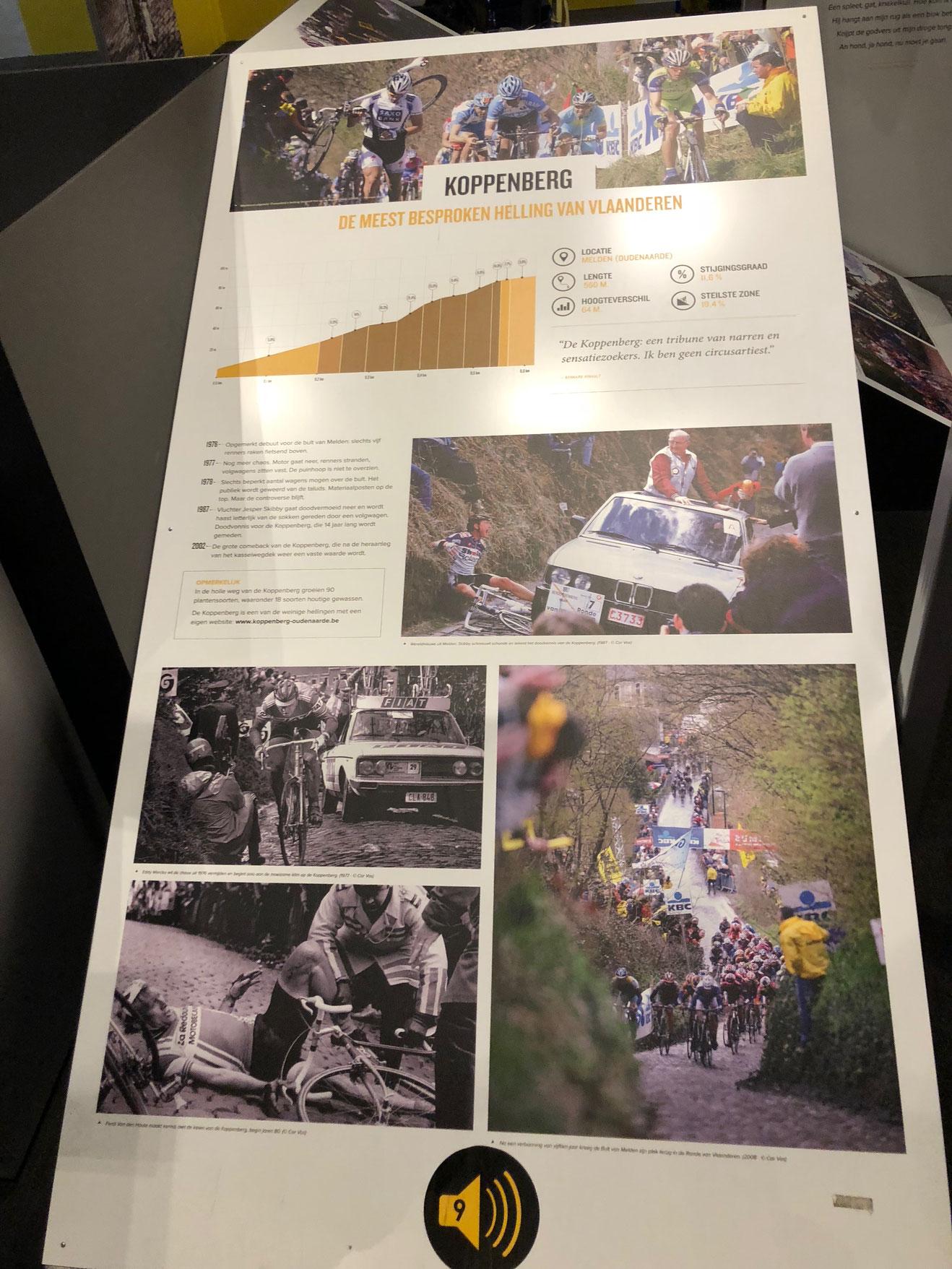 Den legendären Anstiegen des Rennens widmet sich das Museum mit detaillierten Schautafeln.