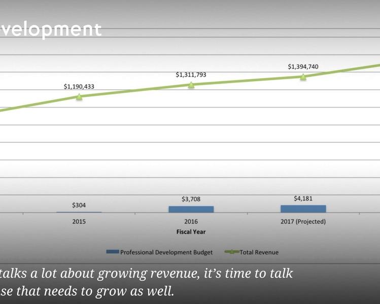 Talent Development Blog Graphic