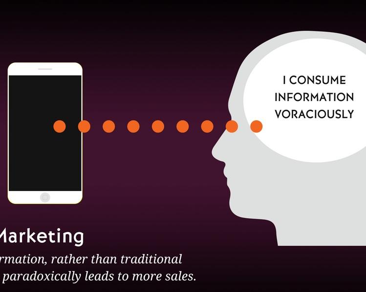 Content+Marketing+Blog+Post+Graphic