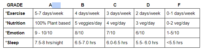 Table of Health Graph.PNG