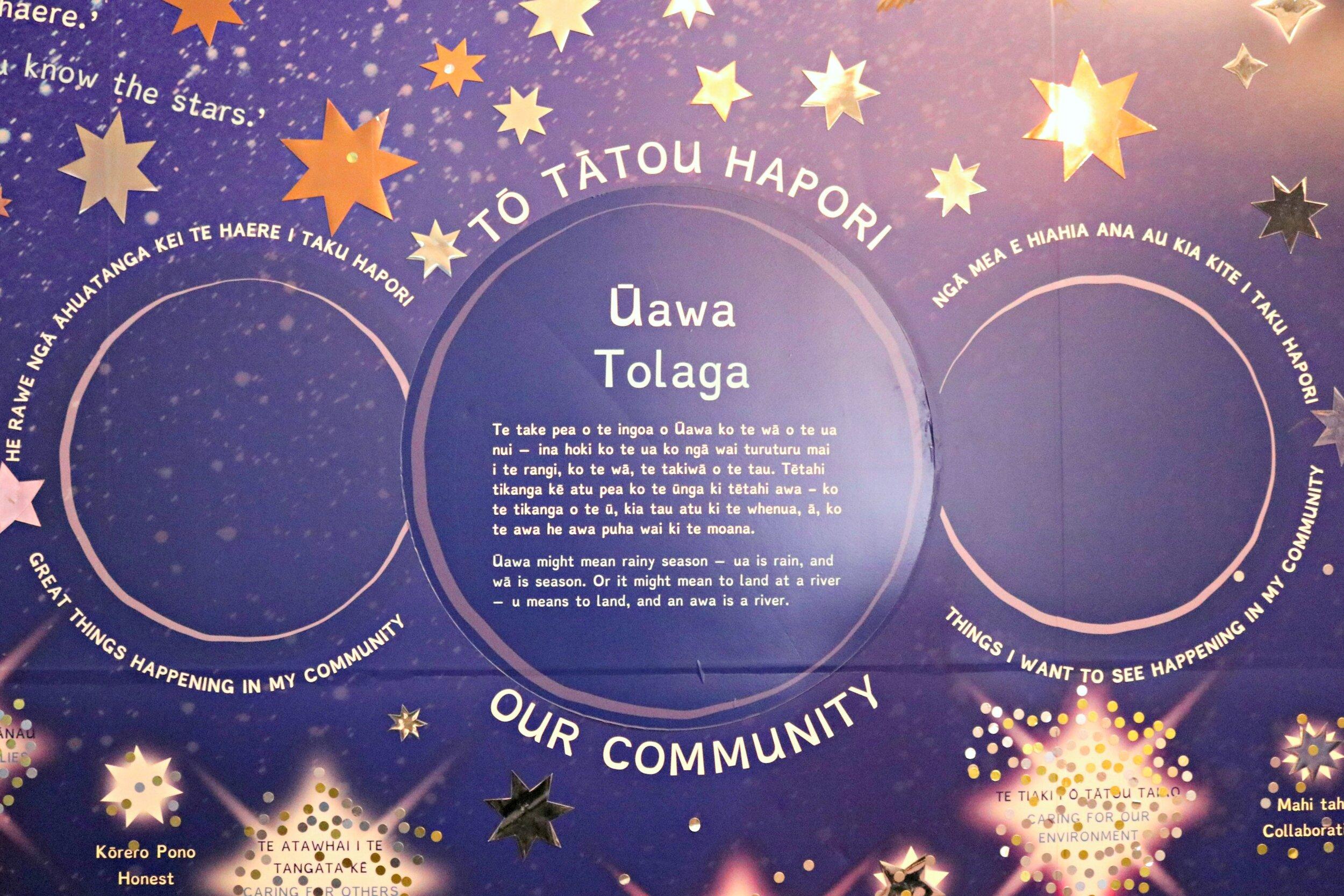 Uawa - Tolaga