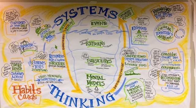 systemsthinking.jpg