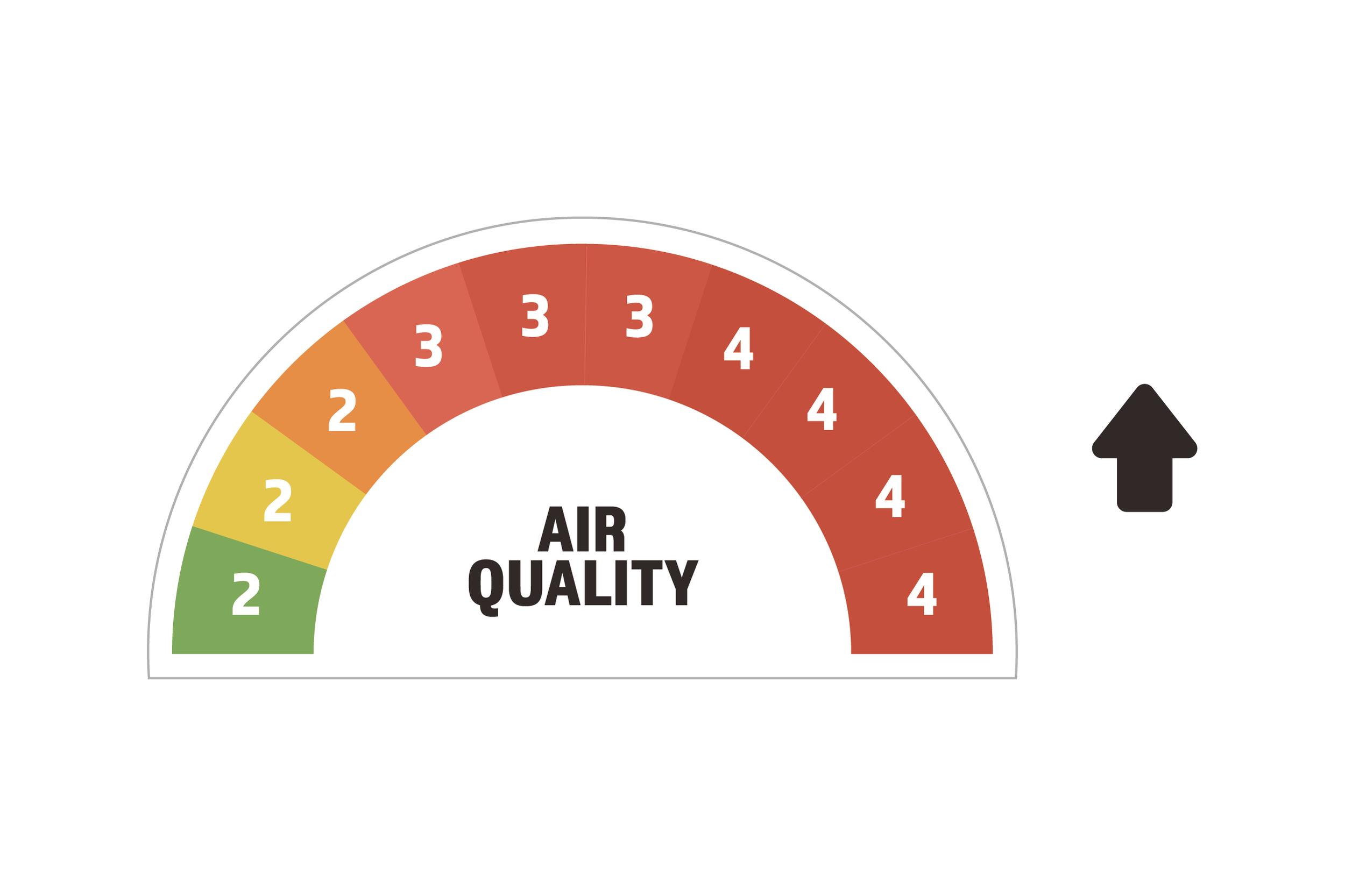 Air Quality Index Meter by me