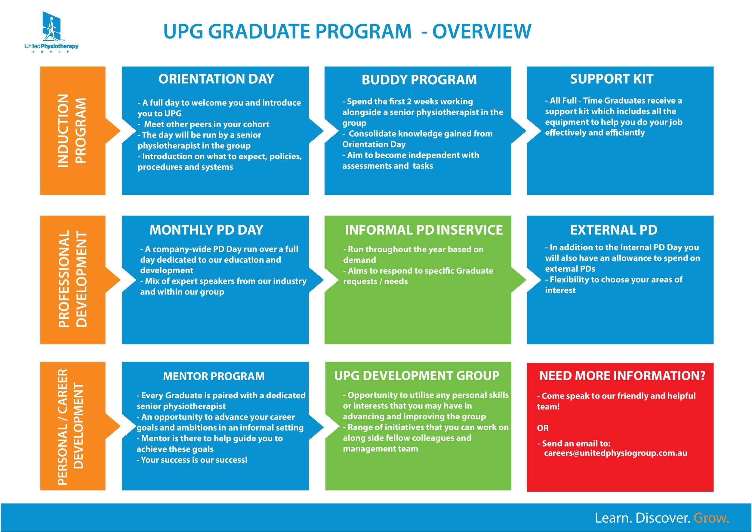 UPG - Graduate Program Overview BACK 2019-page-001.jpg