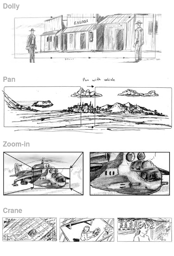 Sample storyboards of different camera movement techniques