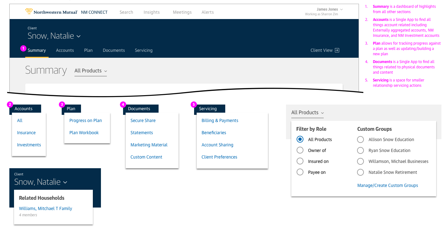 Future state information architecture with final visual design for NM Connect.  This provided a glimpse into how the tool's top level structure might be extended to support other apps for meeting management, business insights, and workload alerts.